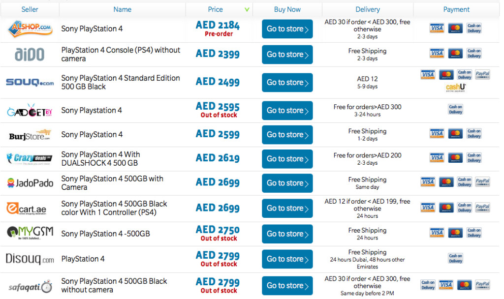 Price_of_Sony_PlayStation_4_Official_Release_PAL__-_PS4_Camera_Service_Warranty_Black_in_Dubai_UAE-2